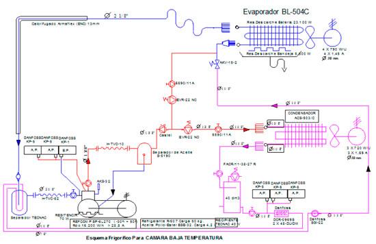 Circuito Frigorifico : Del departamento de instalaciones estudio campo
