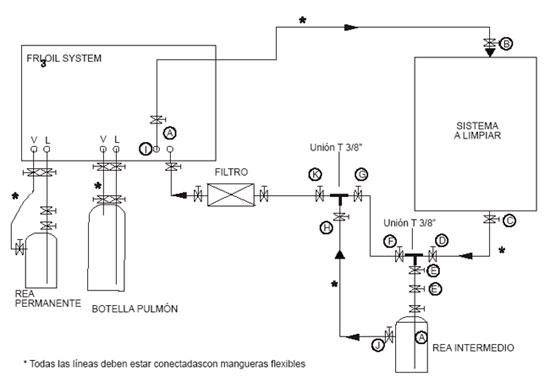 Circuito Frigorifico : Eliminar el agua en los circuitos frigoríficos