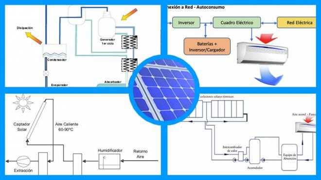 Climatización mediante paneles solares