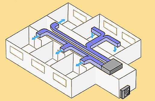 ¿Multisplit o por conductos?: qué opción elegir