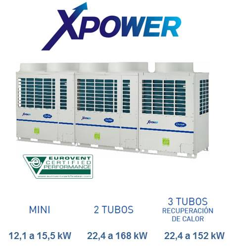 Carrier XPOWER VRF