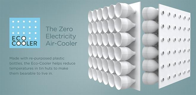Eco Cooler El Aire Acondicionado Ecol 243 Gico Y Gratuito