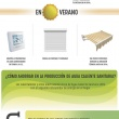 Infografía ahorro energético