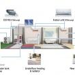 Samsung Eco Heating System (EHS) TDM Plus